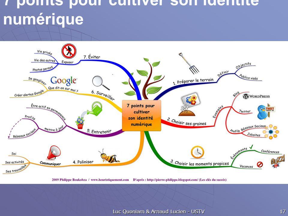 7 points pour cultiver son identité numérique Luc Quoniam & Arnaud Lucien - USTV 17
