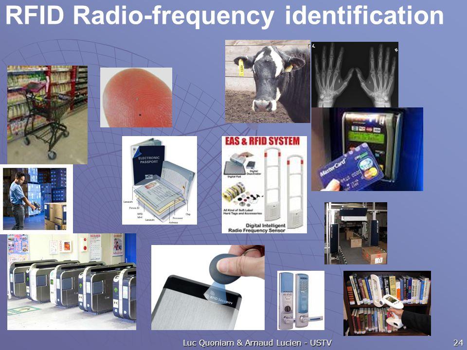 RFID Radio-frequency identification Luc Quoniam & Arnaud Lucien - USTV 24