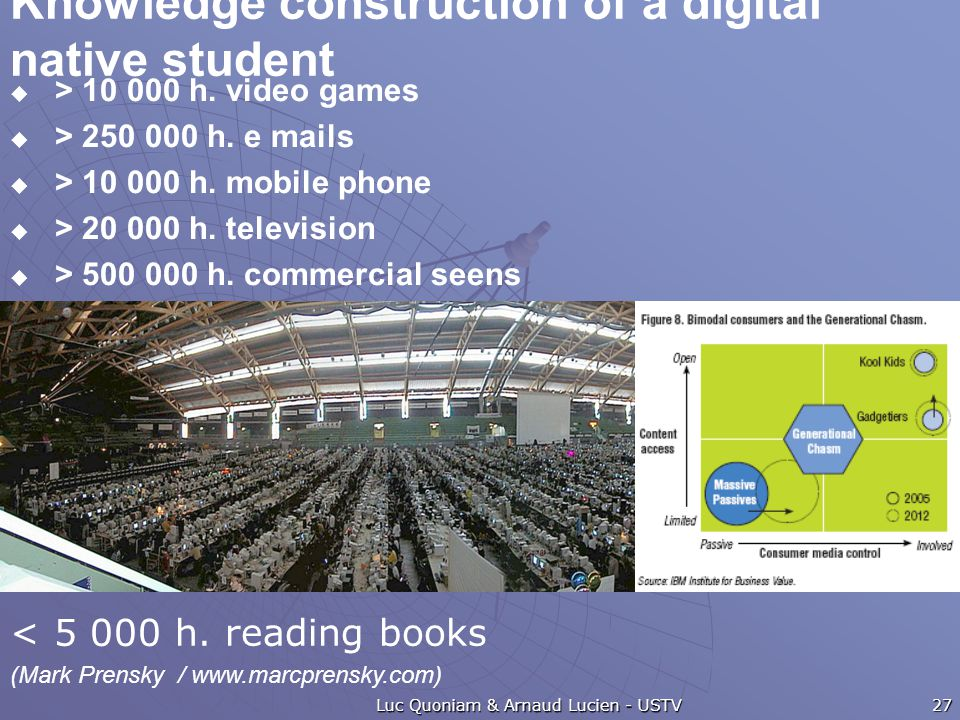 Knowledge construction of a digital native student  > 10 000 h.