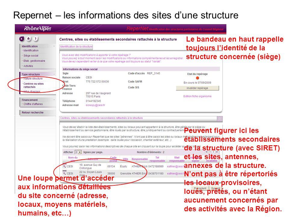 Repernet – les informations des sites d'une structure Peuvent figurer ici les établissements secondaires de la structure (avec SIRET) et les sites, an