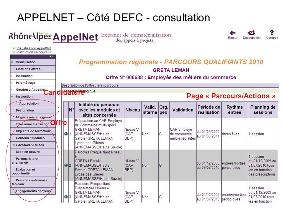 APPELNET – Côté DEFC - consultation Candidature Offre Page « Parcours/Actions »