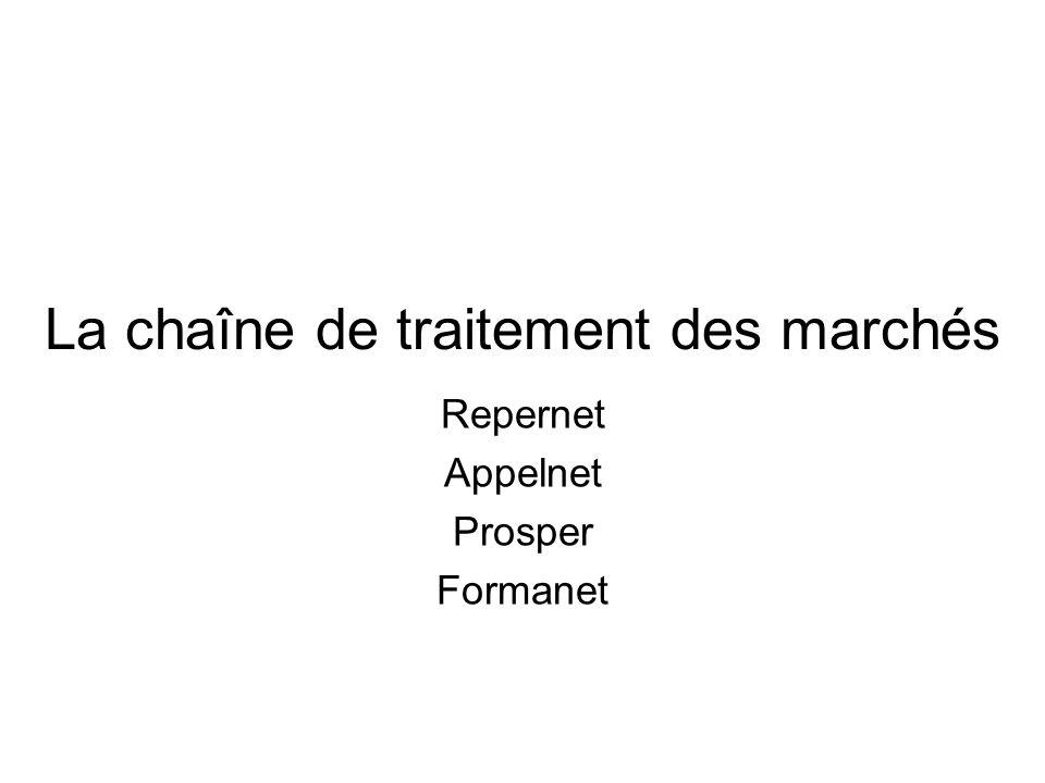 La chaîne de traitement des marchés Repernet Appelnet Prosper Formanet