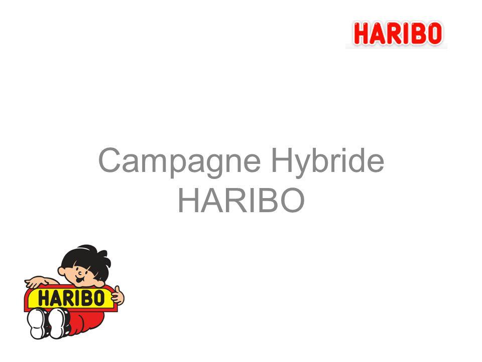 Définition du contexte Lancement d'un nouveau bonbon Haribo.