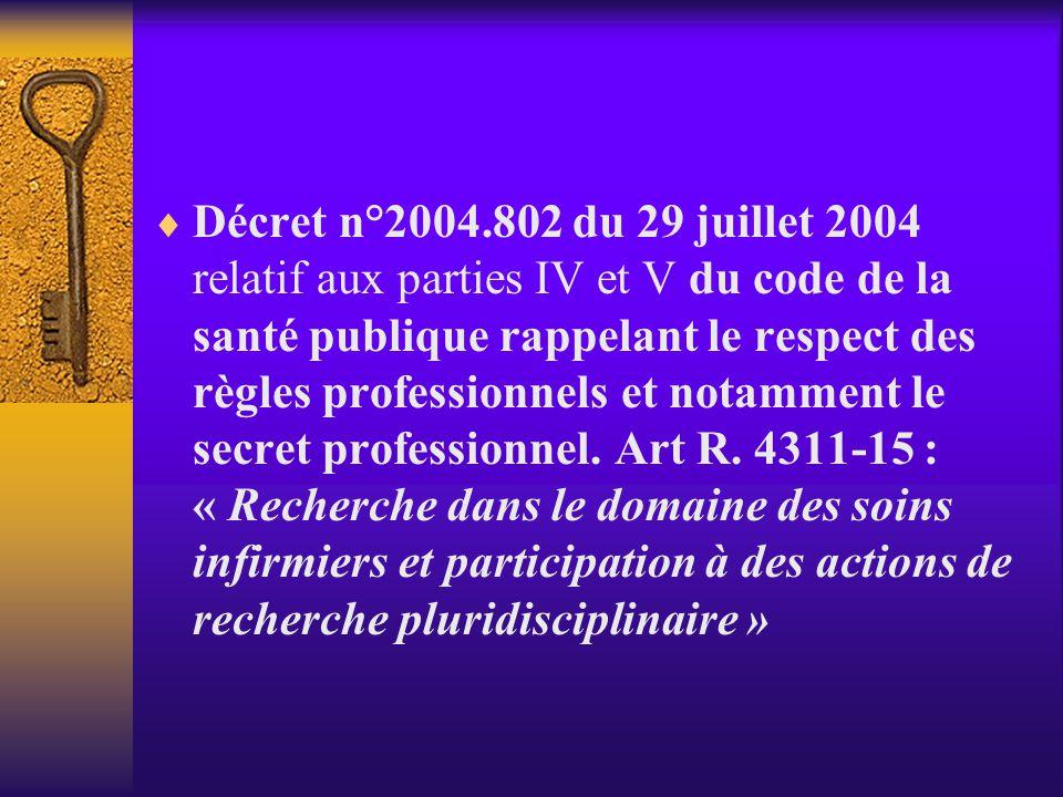  Loi du 4 mars 2001, loi de Kouchner, relative aux droits du patient, rappelle qu'il « a droit au respect de la personne, de sa vie privée et du secr