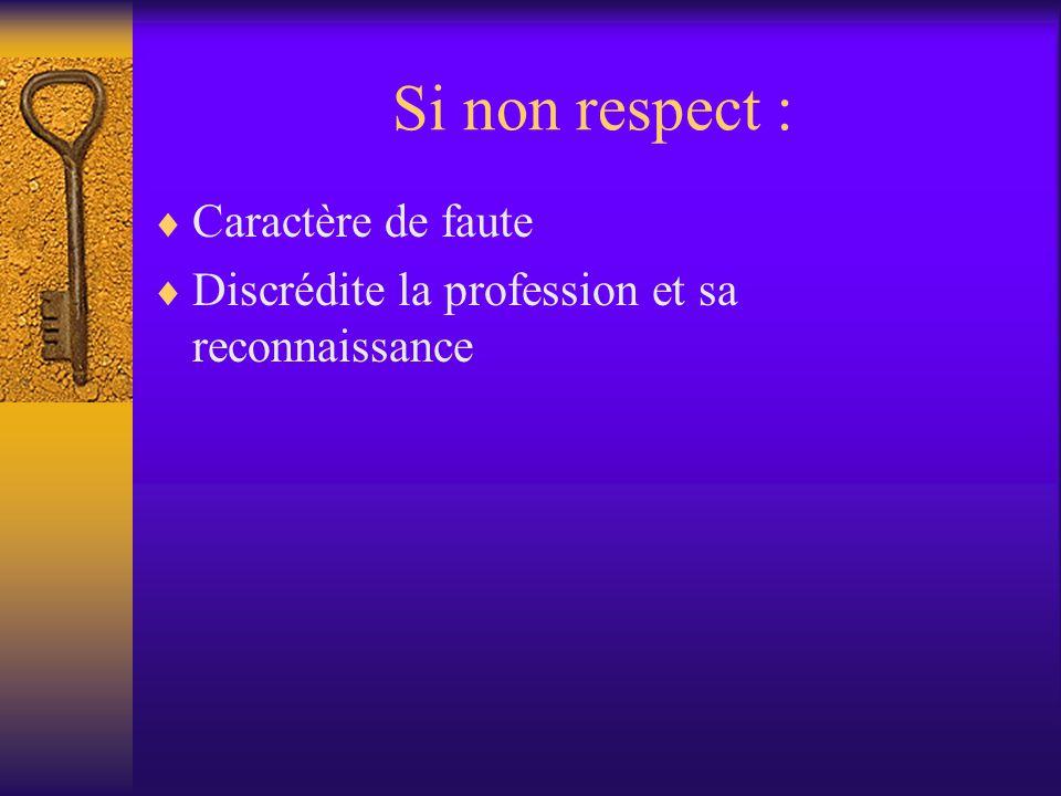 Si non respect :  Caractère de faute  Discrédite la profession et sa reconnaissance