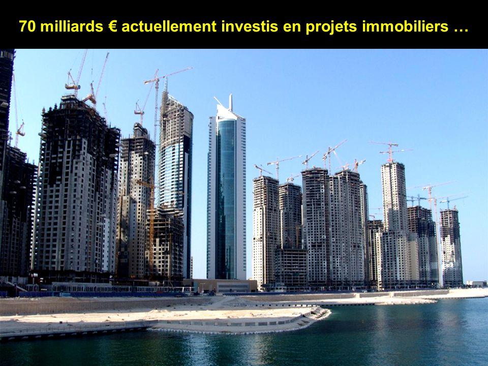 70 milliards € actuellement investis en projets immobiliers …