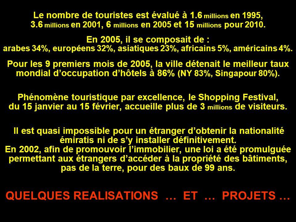 Le nombre de touristes est évalué à 1.6 millions en 1995, 3.6 millions en 2001, 6 millions en 2005 et 15 millions pour 2010.