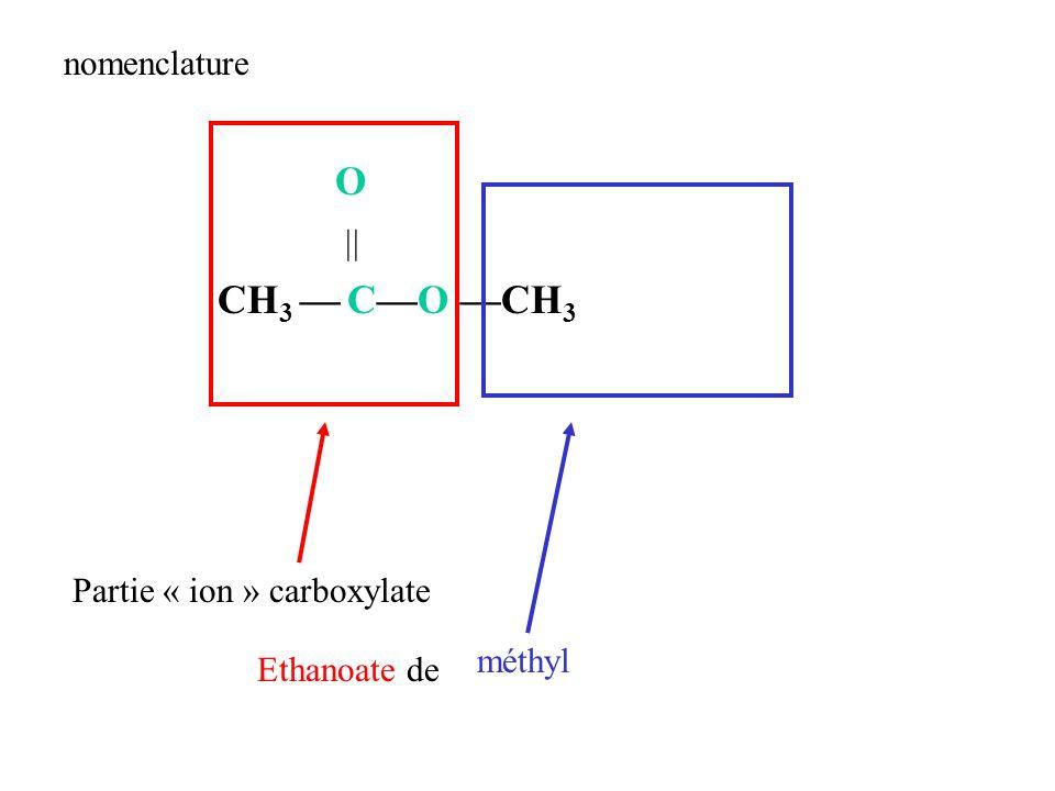 nomenclature O  CH 3 — C—O —CH 3 Partie « ion » carboxylate Ethanoate méthyl de