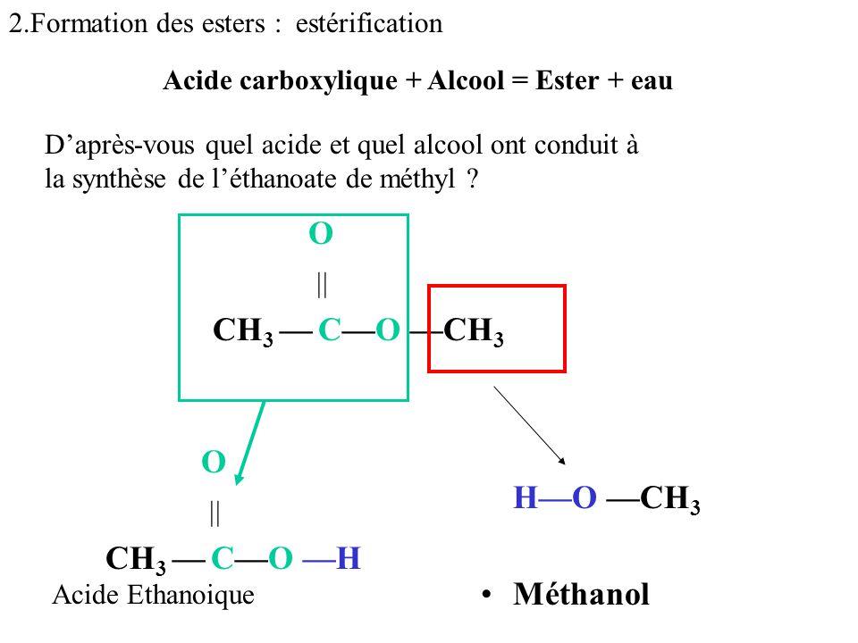 2.Formation des esters : estérification Acide carboxylique + Alcool = Ester + eau D'après-vous quel acide et quel alcool ont conduit à la synthèse de