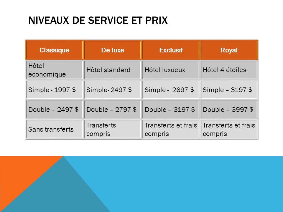 NIVEAUX DE SERVICE ET PRIX ClassiqueDe luxeExclusifRoyal Hôtel économique Hôtel standardHôtel luxueuxHôtel 4 étoiles Simple - 1997 $Simple- 2497 $Simp
