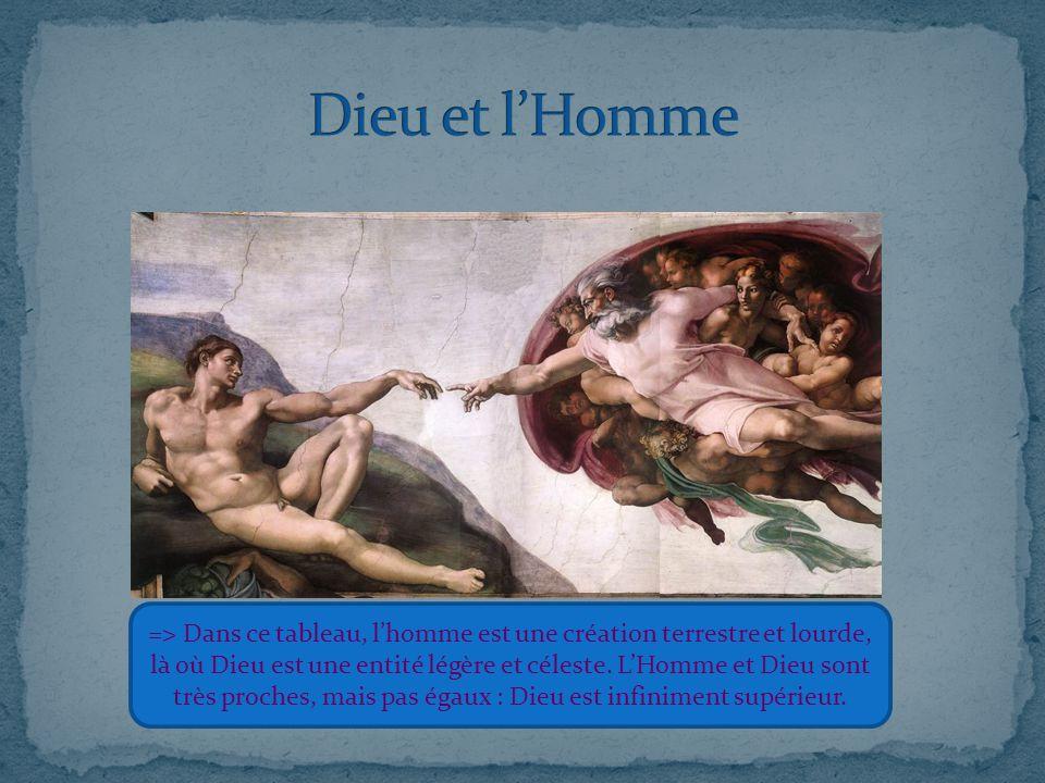 => Dans ce tableau, l'homme est une création terrestre et lourde, là où Dieu est une entité légère et céleste. L'Homme et Dieu sont très proches, mais
