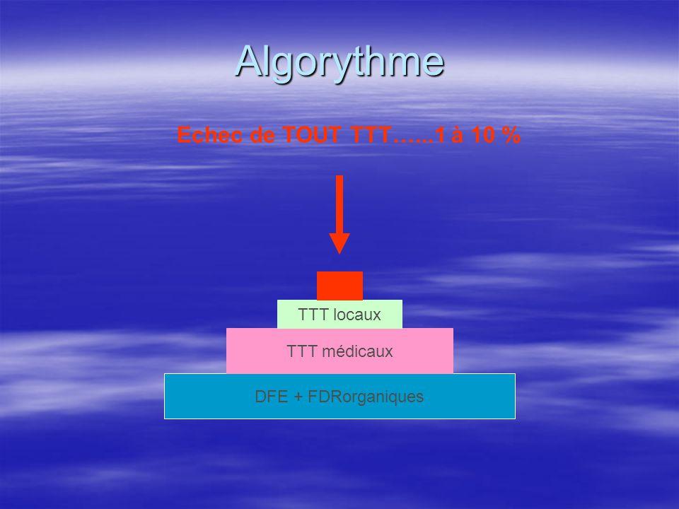 Algorythme DFE + FDRorganiques TTT médicaux TTT locaux Echec de TOUT TTT…...1 à 10 %