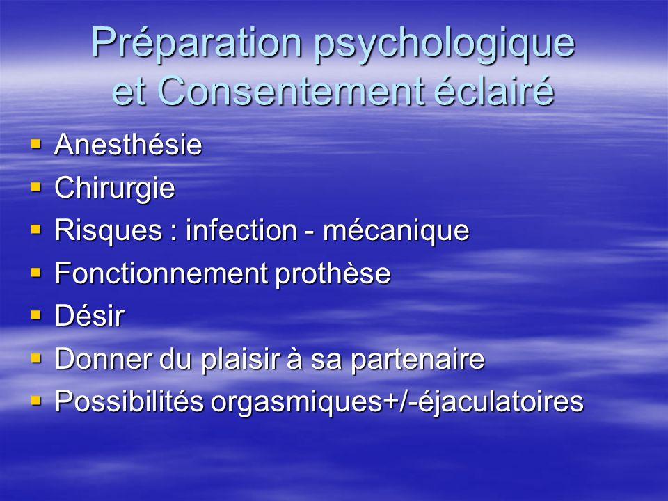 Choix du Patient Indications : Choix du Patient Déformation : Incompatible avec toute pénétration Erection : Normale Maladie : Stabilisée (12 à 24 mois) Bilan préop.