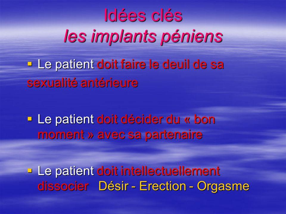  Le patient doit faire le deuil de sa sexualité antérieure  Le patient doit décider du « bon moment » avec sa partenaire  Le patient doit intellect