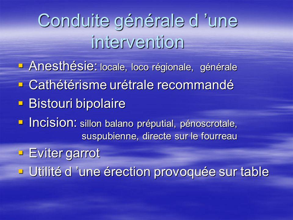 Un exemple de d 'implantation d 'une Prothèse gonflable (deux compartiments)