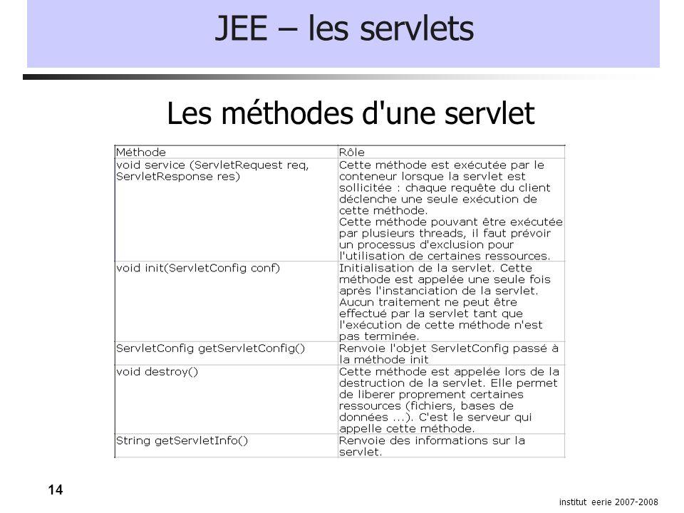 14 institut eerie 2007-2008 JEE – les servlets Les méthodes d une servlet