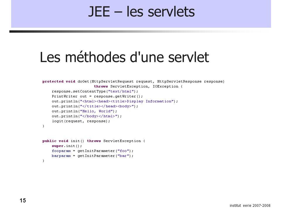 15 institut eerie 2007-2008 JEE – les servlets Les méthodes d une servlet
