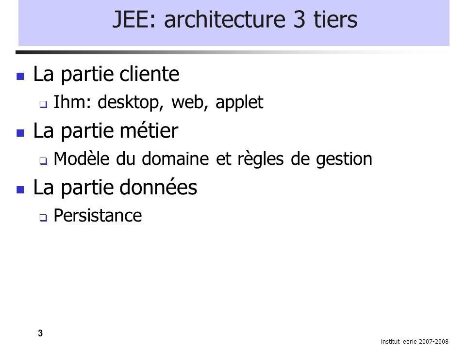 3 institut eerie 2007-2008 JEE: architecture 3 tiers La partie cliente  Ihm: desktop, web, applet La partie métier  Modèle du domaine et règles de gestion La partie données  Persistance