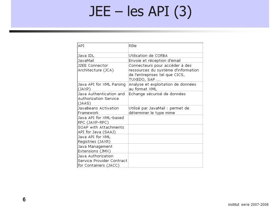 6 institut eerie 2007-2008 JEE – les API (3)
