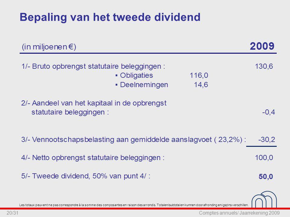 20/31 Bepaling van het tweede dividend Les totaux peuvent ne pas correspondre à la somme des composantes en raison des arrondis.