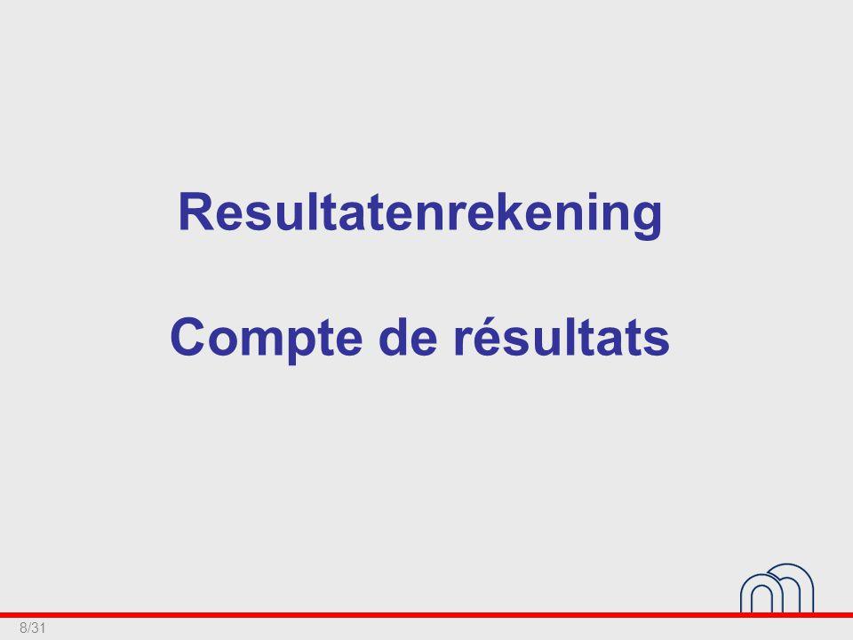 9/31 Compte de résultats Les totaux peuvent ne pas correspondre à la somme des composantes en raison des arrondis.