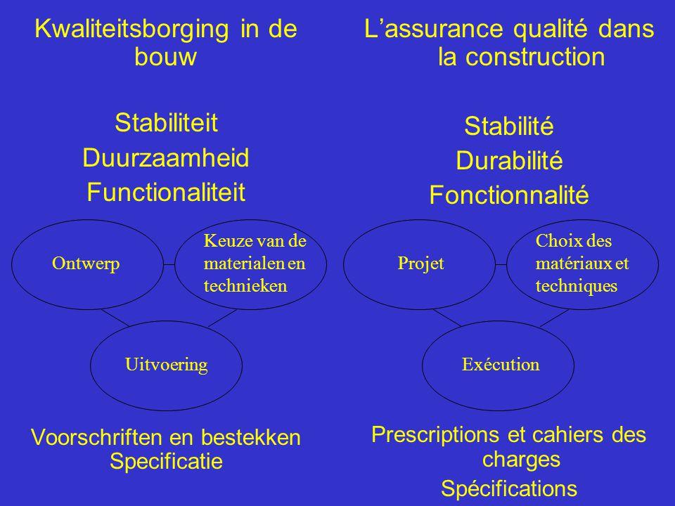 Kwaliteitsborging in de bouw Stabiliteit Duurzaamheid Functionaliteit Voorschriften en bestekken Specificatie L'assurance qualité dans la construction