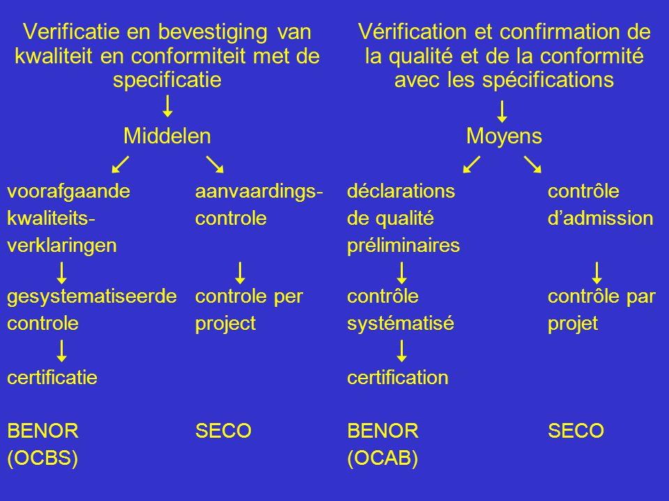Verificatie en bevestiging van kwaliteit en conformiteit met de specificatie Middelen voorafgaandeaanvaardings- kwaliteits-controle verklaringen gesystematiseerdecontrole per controleproject certificatie BENORSECO (OCBS) Vérification et confirmation de la qualité et de la conformité avec les spécifications Moyens déclarationscontrôle de qualitéd'admission préliminaires contrôlecontrôle par systématiséprojet certification BENORSECO (OCAB)