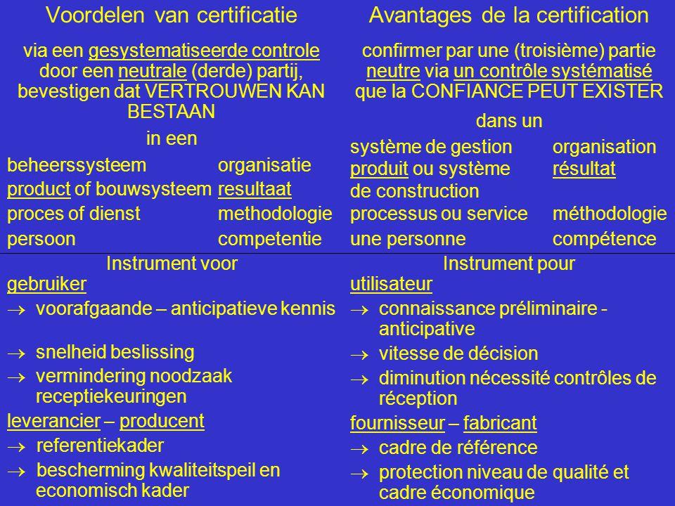 Voordelen van certificatie via een gesystematiseerde controle door een neutrale (derde) partij, bevestigen dat VERTROUWEN KAN BESTAAN in een beheerssy
