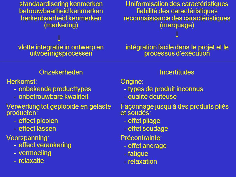 Instrumenten Conformiteitsattestering CE –wettelijk bepaalde essentiële eisen (basiskenmerken) –procedure van toezicht volgens risico –verklaring door producent –enkel verklaarde waarden –geen referentiewaarden –eis voor toegang tot de open markt –vrije markt voor toezicht Vrijwillige product certificatie BENOR (ATG) –criteria en controleregels bepaald bij consensus in functie van gebruik –volwaardig toezicht door 3e partij volgens ISO regels (ITT, procedures, interne controleschema's, externe controleproeven) –herkenbaarheid door markering –toezicht door gemandateerde instellingen Instruments Attestation de conformité CE –exigences essentielles déterminées par la loi (caractéristiques de base) –procédure de contrôle selon risque –déclaration par fabricant –quelques valeurs déclarées –pas de valeurs de références –exigence pour accès au marché ouvert –marché libre pour le contrôle Certification volontaire de produit BENOR (ATG) –critères et règles de contrôle déterminés en consensus en fonction de l'utilisation –contrôle complet par 3ème partie selon règles ISO (ITT, procédures, schémas de contrôle internes, essais de contrôle externes) –reconnaissance par marquage –contrôle par des organismes mandatés