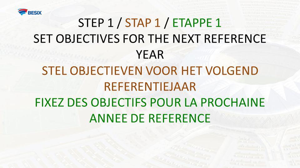 STEP 1 / STAP 1 / ETAPPE 1 SET OBJECTIVES FOR THE NEXT REFERENCE YEAR STEL OBJECTIEVEN VOOR HET VOLGEND REFERENTIEJAAR FIXEZ DES OBJECTIFS POUR LA PROCHAINE ANNEE DE REFERENCE