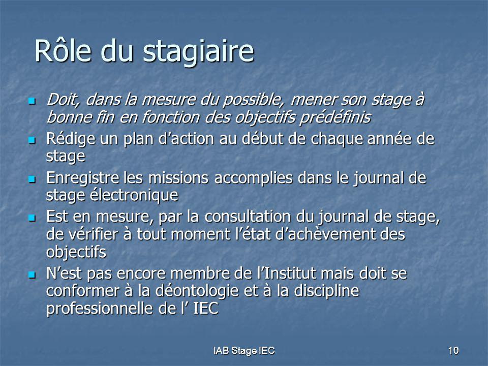 IAB Stage IEC10 Rôle du stagiaire  Doit, dans la mesure du possible, mener son stage à bonne fin en fonction des objectifs prédéfinis  Rédige un pla