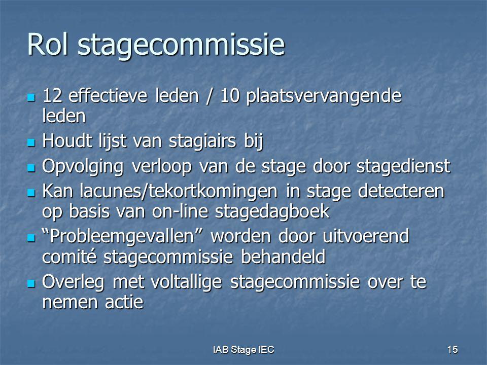 IAB Stage IEC15 Rol stagecommissie  12 effectieve leden / 10 plaatsvervangende leden  Houdt lijst van stagiairs bij  Opvolging verloop van de stage