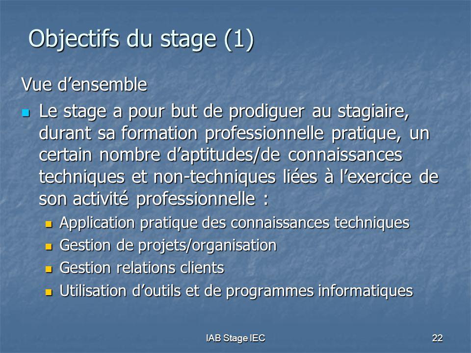 IAB Stage IEC22 Objectifs du stage (1) Vue d'ensemble  Le stage a pour but de prodiguer au stagiaire, durant sa formation professionnelle pratique, u