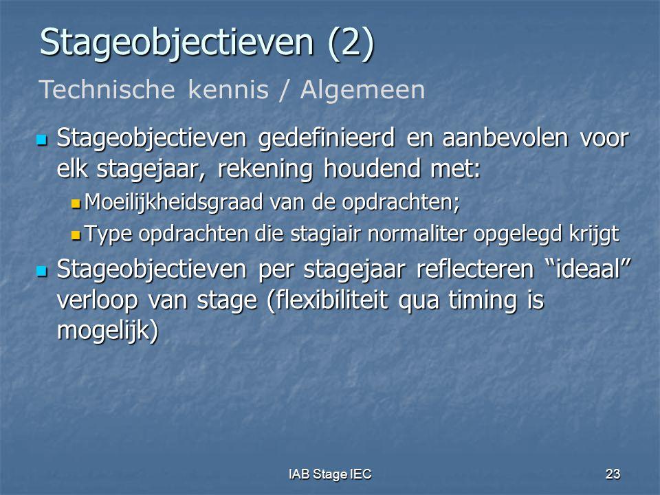 IAB Stage IEC23 Stageobjectieven (2)  Stageobjectieven gedefinieerd en aanbevolen voor elk stagejaar, rekening houdend met:  Moeilijkheidsgraad van