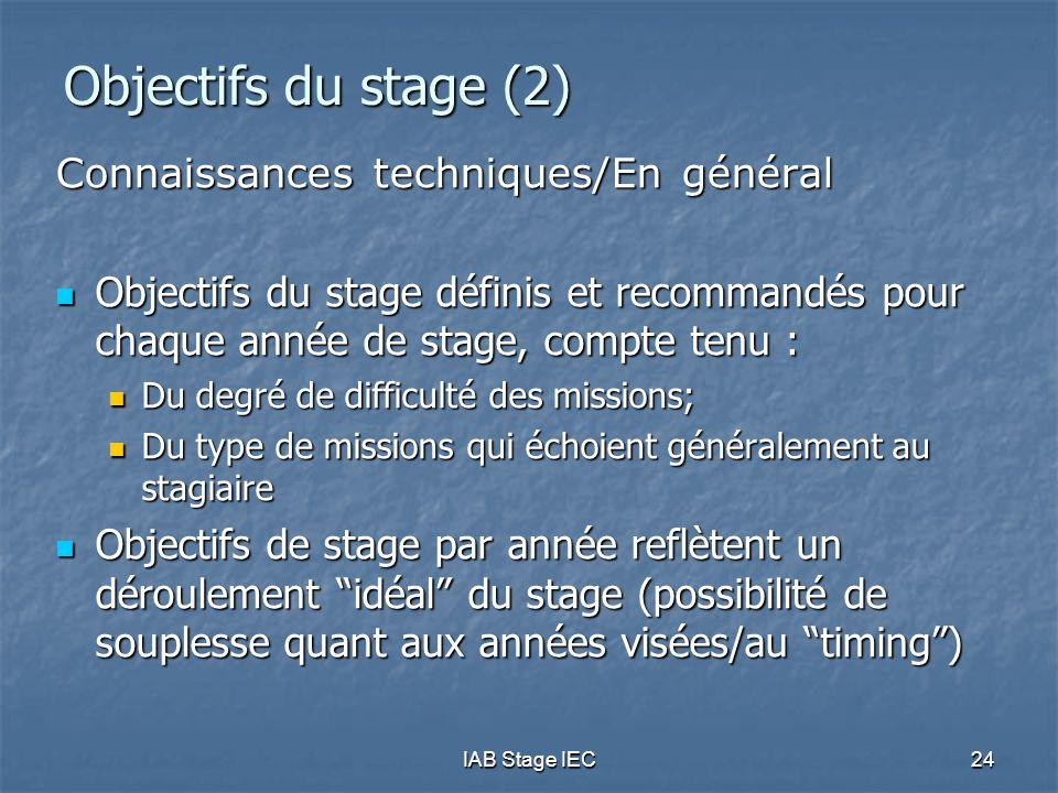IAB Stage IEC24 Objectifs du stage (2) Connaissances techniques/En général  Objectifs du stage définis et recommandés pour chaque année de stage, com