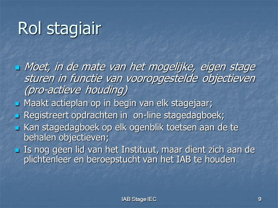 IAB Stage IEC9 Rol stagiair  Moet, in de mate van het mogelijke, eigen stage sturen in functie van vooropgestelde objectieven (pro-actieve houding) 