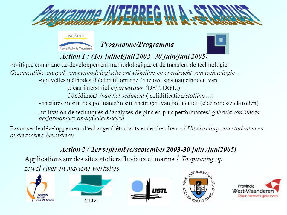 VLIZ Action 1 : (1er juillet/juli 2002- 30 juin/juni 2005) Programme/Programma Politique commune de développement méthodologique et de transfert de technologie: Gezamenlijke aanpak van methodologische ontwikkeling en overdracht van technologie : -nouvelles méthodes d échantillonnage / nieuwe staalnamethoden van d'eau interstitielle/poriewater (DET, DGT..) de sédiment /van het sediment ( solidification/stolling…) - mesures in situ des polluants/in situ metingen van polluenten (électrodes/elektroden) -utilisation de techniques d 'analyses de plus en plus performantes/ gebruik van steeds performantere analyysetechneken Favoriser le développement d'échange d'étudiants et de chercheurs / Uitwisseling van studenten en onderzoekers bevorderen Action 2 ( 1er septembre/september 2003-30 juin /juni2005) Applications sur des sites ateliers fluviaux et marins / Toepassing op zowel river en mariene werksites