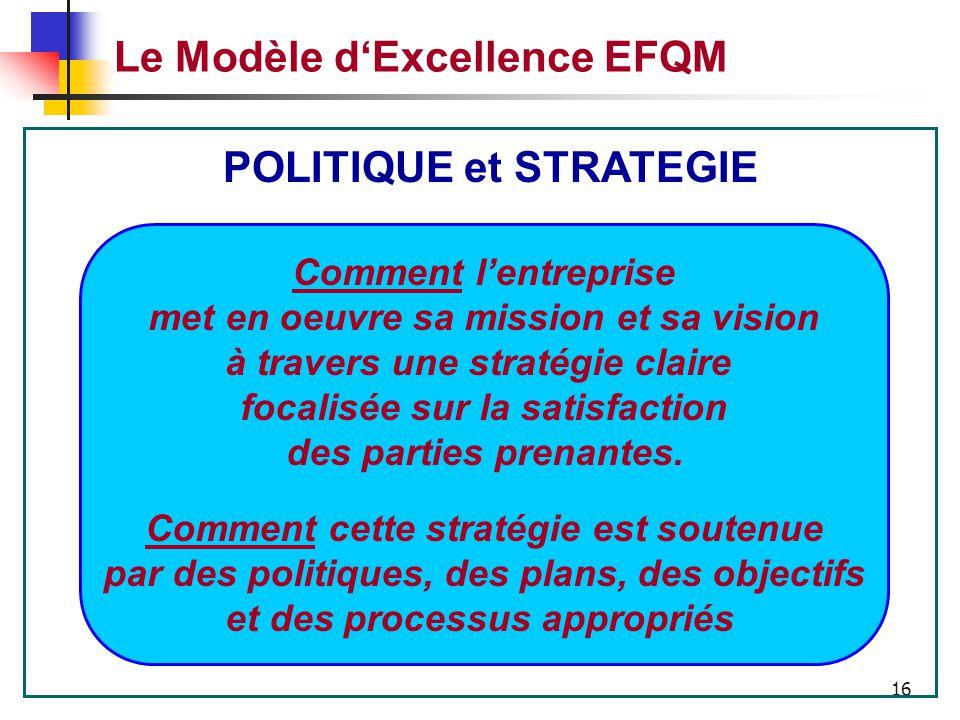 15 Le Modèle d'Excellence EFQM Leadership Personnel Politique et stratégie Partenariats et Ressources Processus Résultats concernant le personnel Résu