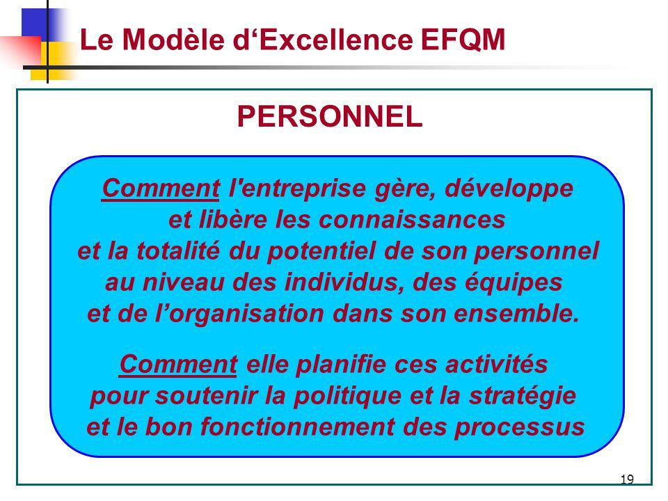 18 Le Modèle d'Excellence EFQM Leadership Personnel Politique et stratégie Partenariats et Ressources Processus Résultats concernant le personnel Résu
