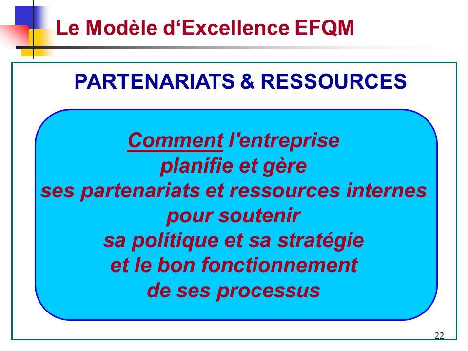 21 Le Modèle d'Excellence EFQM Leadership Personnel Politique et stratégie Partenariats et Ressources Processus Résultats concernant le personnel Résu
