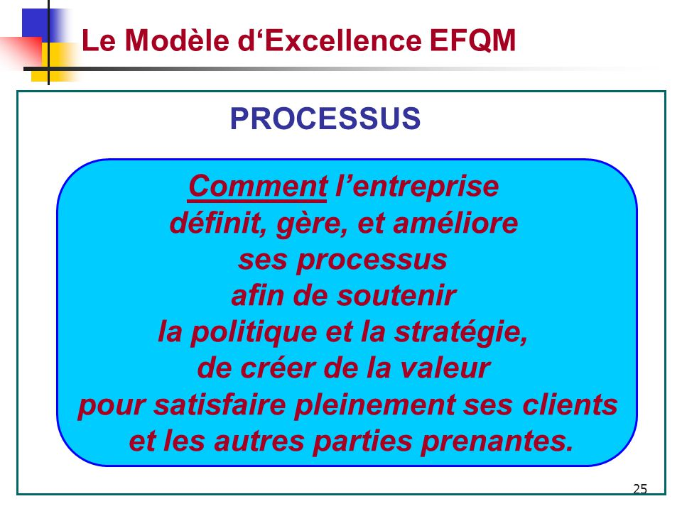 24 Le Modèle d'Excellence EFQM Leadership Personnel Politique et stratégie Partenariats et Ressources Processus Résultats concernant le personnel Résu