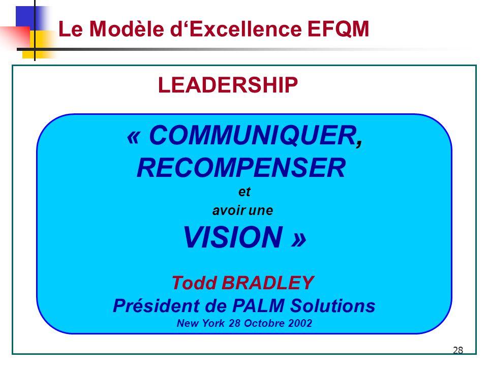 27 Le Modèle d'Excellence EFQM Leadership Personnel Politique et stratégie Partenariats et Ressources Processus Résultats concernant le personnel Résu