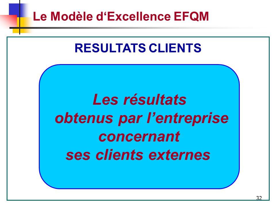 31 Le Modèle d'Excellence EFQM Leadership Personnel Politique et stratégie Partenariats et Ressources Processus Résultats concernant le personnel Résu