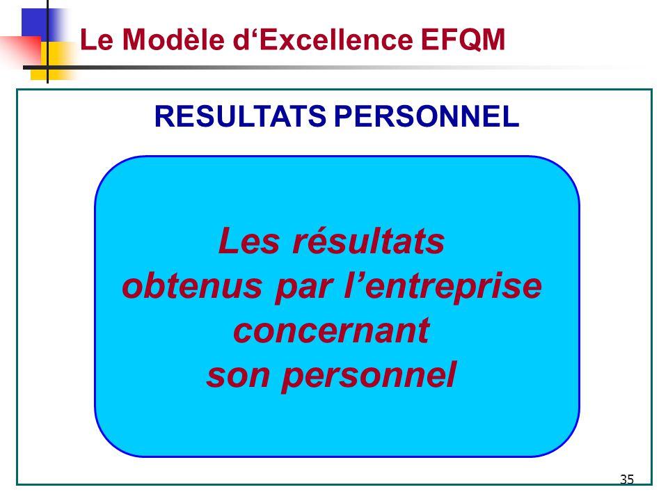 34 Le Modèle d'Excellence EFQM Leadership Personnel Politique et stratégie Partenariats et Ressources Processus Résultats concernant le personnel Résu