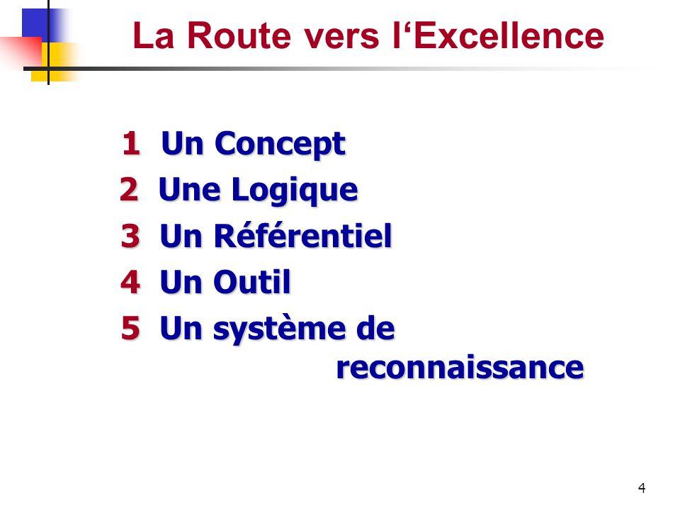3 La Route vers l'Excellence Fabien Galthié demi de melée de l'équipe de France 23 novembre 2002 VISER L'EXCELLENCE EST LE MEILLEUR MOYEN DE L'ATTEIND