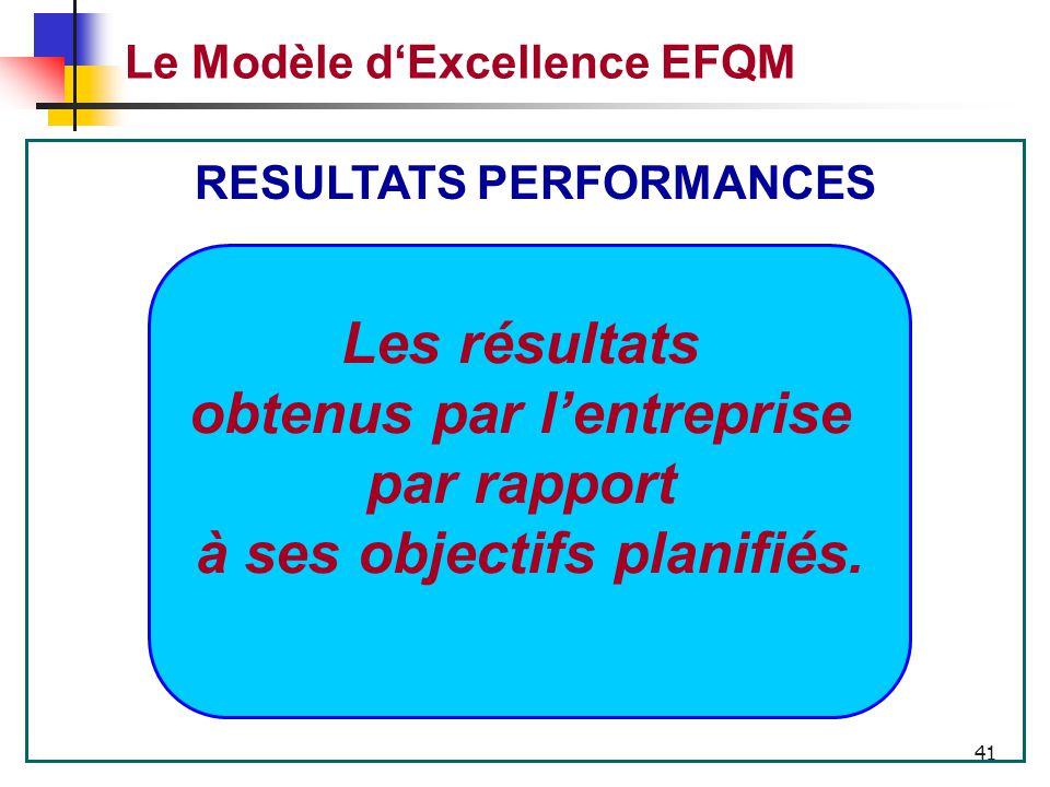 40 Le Modèle d'Excellence EFQM Leadership Personnel Politique et stratégie Partenariats et Ressources Processus Résultats concernant le personnel Résu