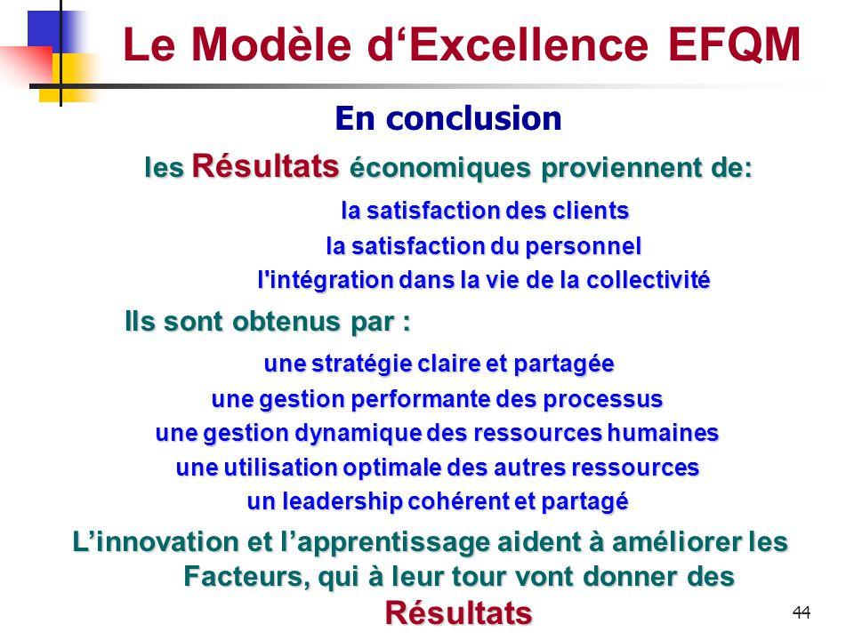 43 Le Modèle d'Excellence EFQM Leadership Personnel Politique et stratégie Partenariats et Ressources Processus Résultats concernant le personnel Résu