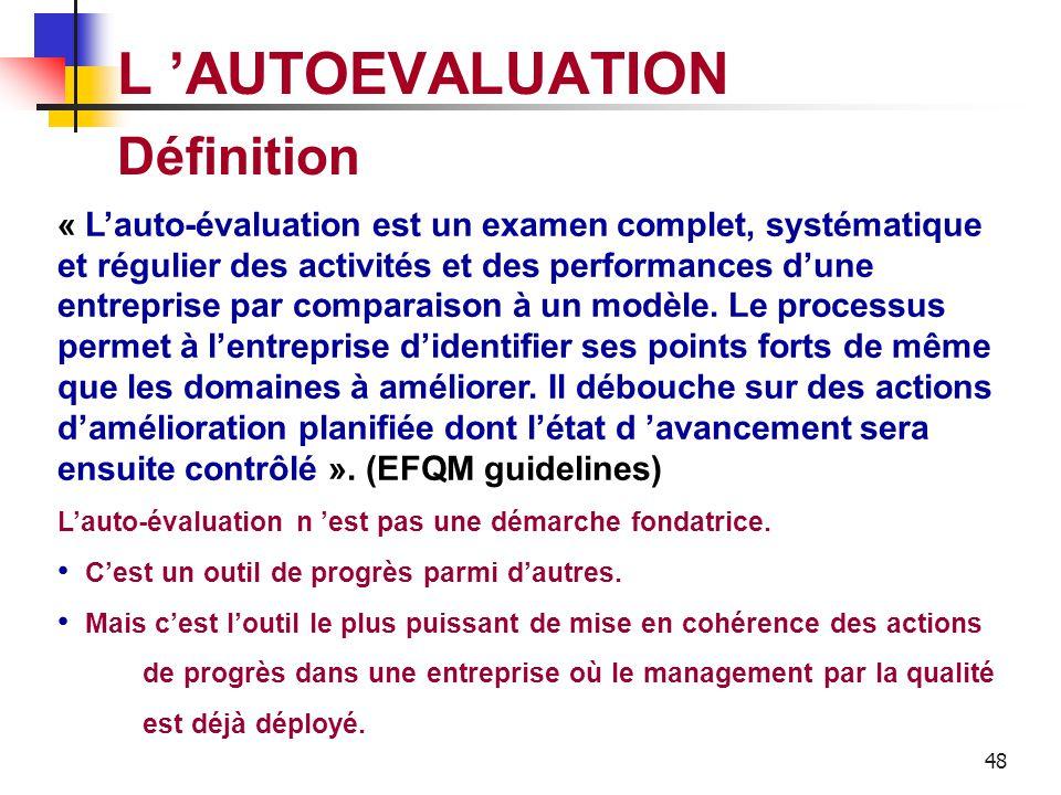 47 L'Auto-évaluation Examen complet et systématique des actions et des résultats d'une organisation à l'aide du Modèle d'Excellence EFQM. L'auto-évalu