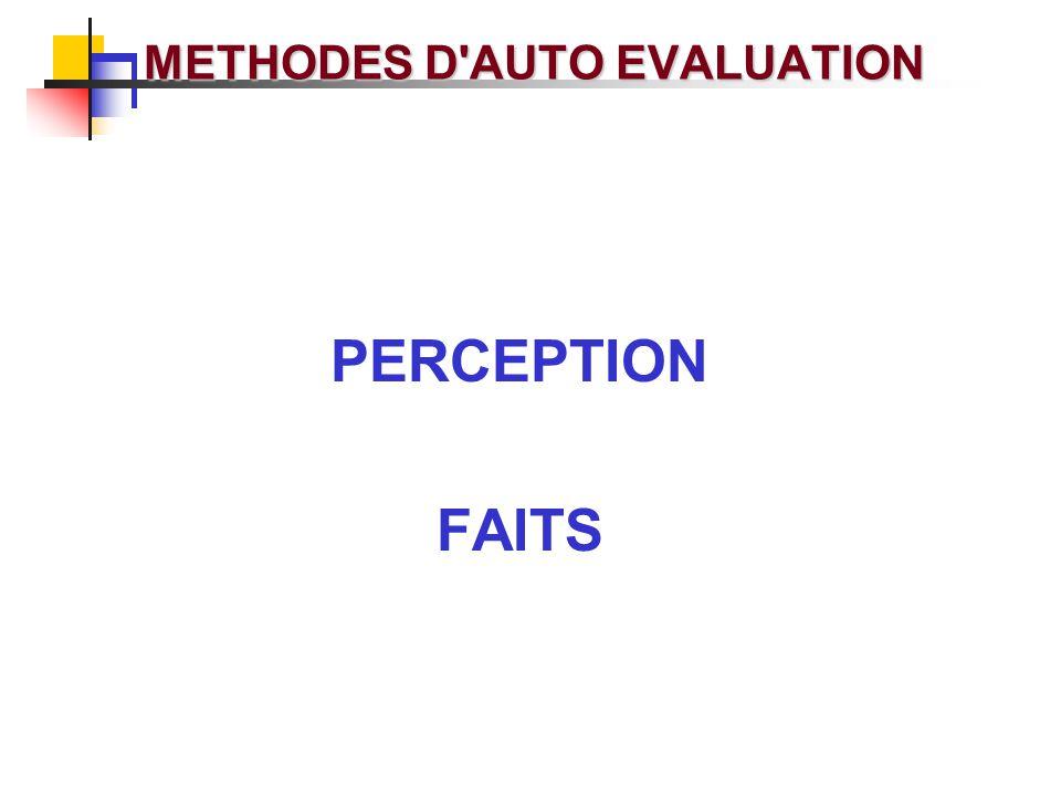 51 Le Modèle d'Excellence EFQM L'Auto Evaluation est un outil de Management est un outil de Management Ce n'est pas le rabot qui fait un beau meuble..