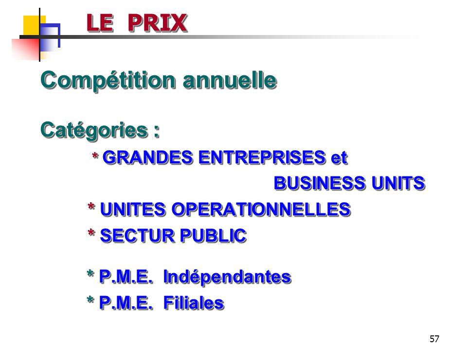 56 Les Niveaux d'Excellence EFQM PRIX RECONNAISSANCE EXCELLENCE ENGAGEMENT EXCELLENCE